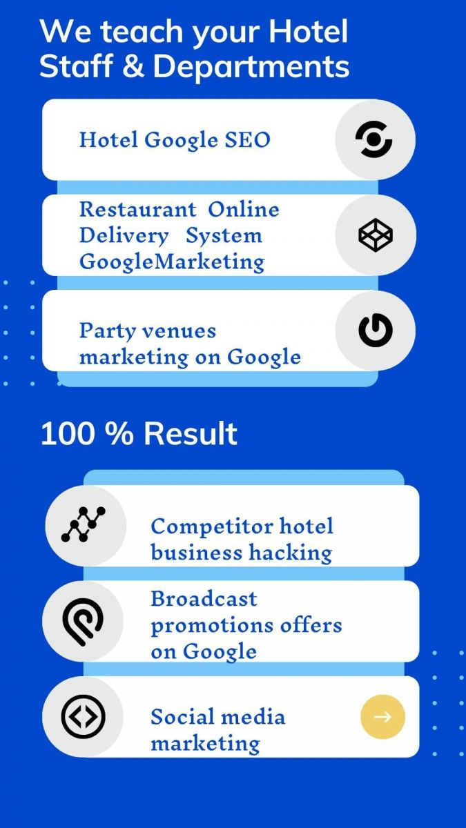 Google is the New father of Hotel Marketing Make your father